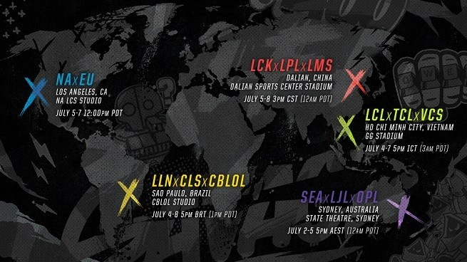 Rift Rivals Tournament Format image