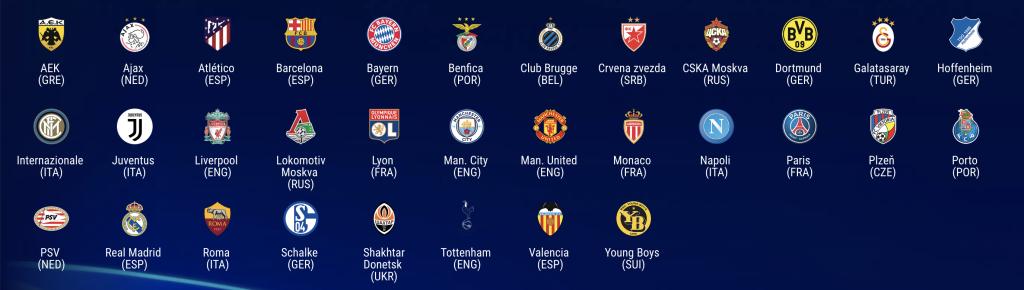 UEFA launches FIFA 19 eChampions League · SickOdds