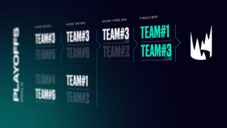 LEC Announces New Spring Split 2019 Format